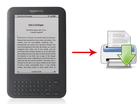 how to copy and print an ebook